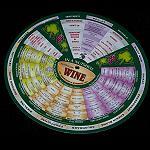 Wein Auswahl Geschmack  Essen DrehScheibe